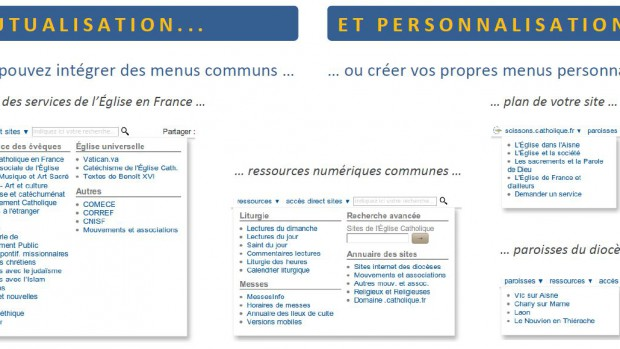 exemple menu barre Multi-fonction